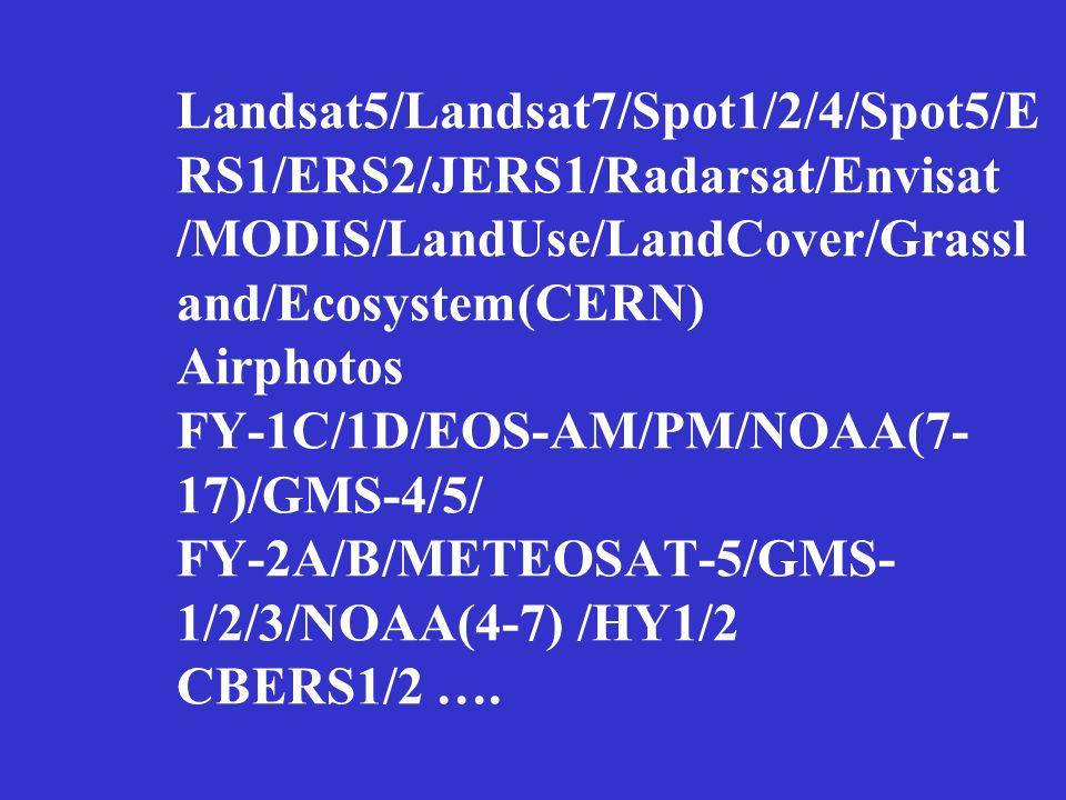 Landsat5/Landsat7/Spot1/2/4/Spot5/E RS1/ERS2/JERS1/Radarsat/Envisat /MODIS/LandUse/LandCover/Grassl and/Ecosystem(CERN) Airphotos FY-1C/1D/EOS-AM/PM/NOAA(7- 17)/GMS-4/5/ FY-2A/B/METEOSAT-5/GMS- 1/2/3/NOAA(4-7) /HY1/2 CBERS1/2 ….