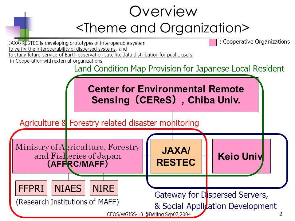 CEOS/WGISS-18 @Beijing Sep07,2004 2 Overview JAXA/ RESTEC Keio Univ.