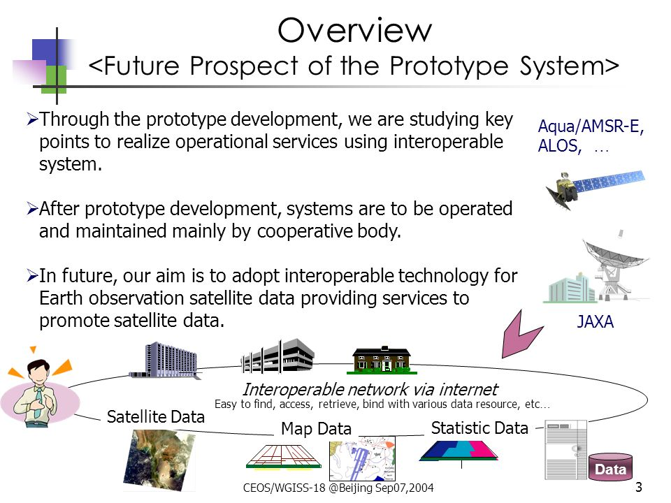 CEOS/WGISS-18 @Beijing Sep07,2004 3 Aqua/AMSR-E, ALOS, … Through the prototype development, we are studying key points to realize operational services using interoperable system.