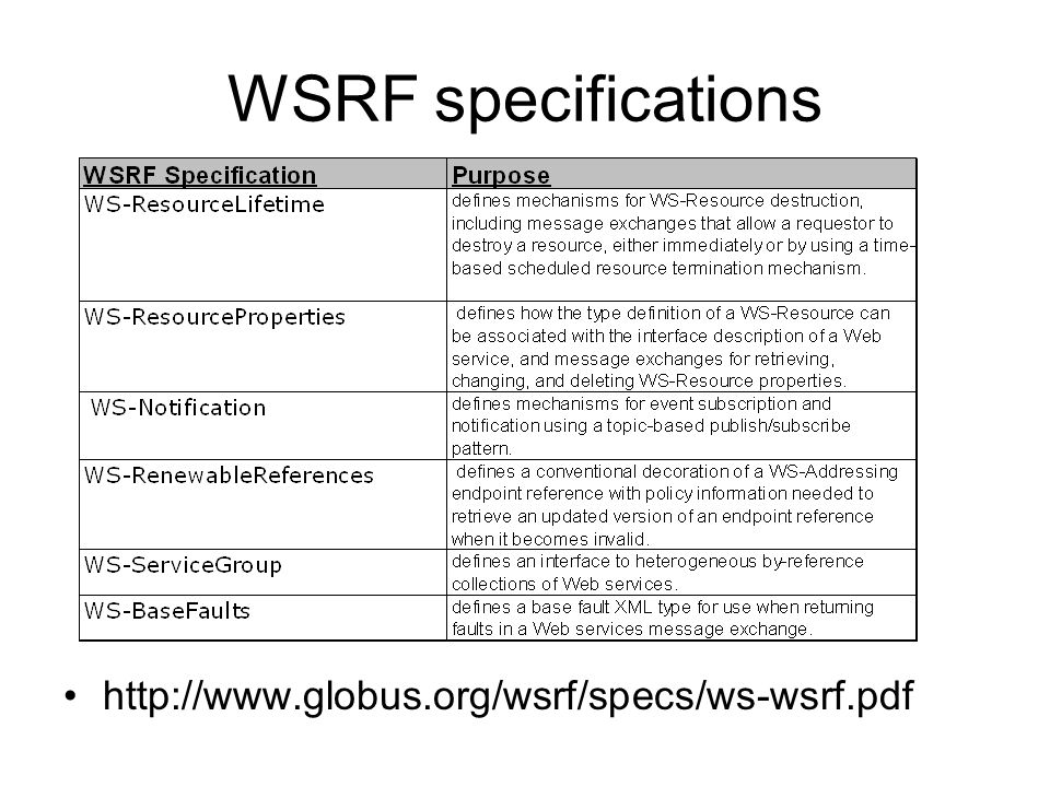 WSRF specifications
