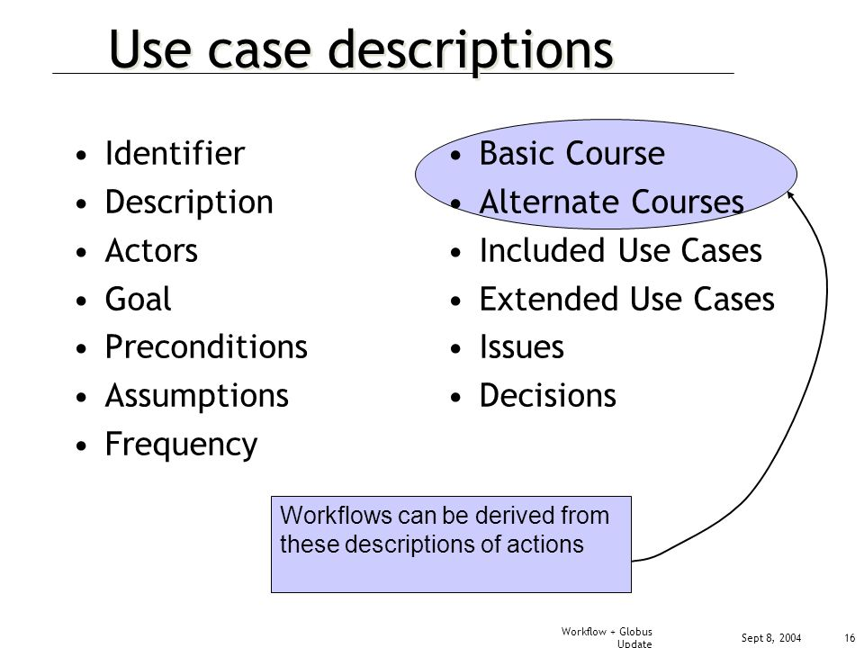 Sept 8, 2004 Workflow + Globus Update 16 Use case descriptions Identifier Description Actors Goal Preconditions Assumptions Frequency Basic Course Alternate Courses Included Use Cases Extended Use Cases Issues Decisions Workflows can be derived from these descriptions of actions