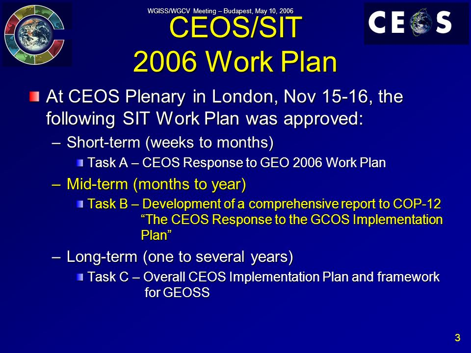 3 WGISS/WGCV Meeting – Budapest, May 10, 2006 CEOS/SIT 2006 Work Plan At CEOS Plenary in London, Nov 15-16, the following SIT Work Plan was approved: –Short-term (weeks to months) Task A – CEOS Response to GEO 2006 Work Plan –Mid-term (months to year) Task B – Development of a comprehensive report to COP-12 The CEOS Response to the GCOS Implementation Plan –Long-term (one to several years) Task C – Overall CEOS Implementation Plan and framework for GEOSS