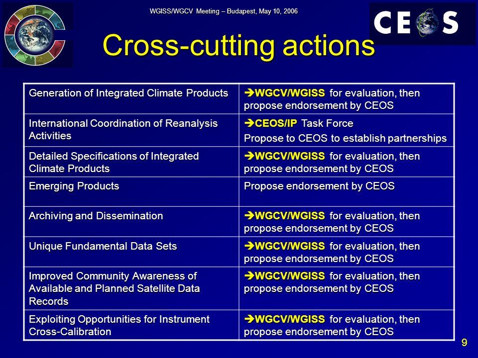 30 WGISS/WGCV Meeting – Budapest, May 10, 2006 What next.