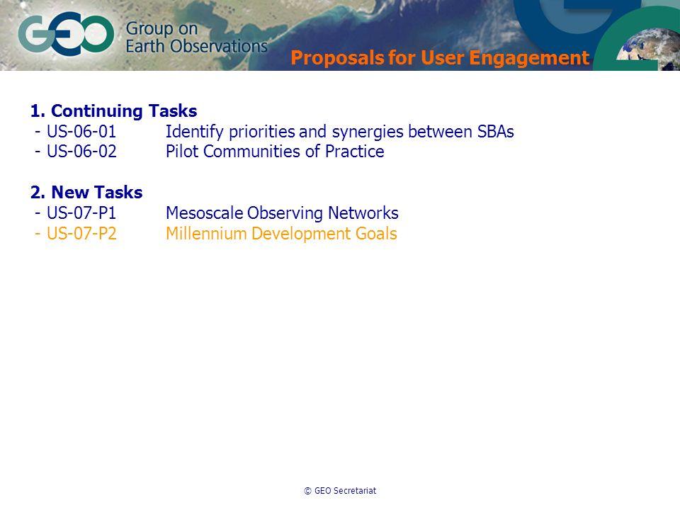 © GEO Secretariat 1. Continuing Tasks - US-06-01Identify priorities and synergies between SBAs - US-06-02Pilot Communities of Practice 2. New Tasks -