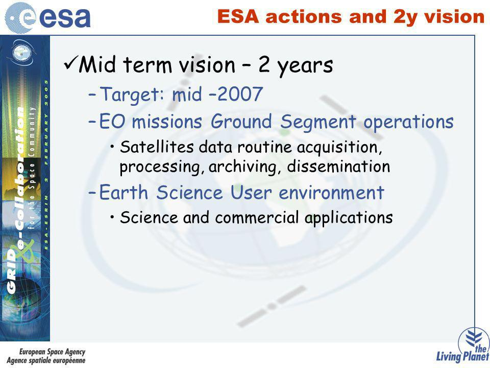 ESA actions and 2y vision Mid term vision – 2 years –Target: mid –2007 –EO missions Ground Segment operations Satellites data routine acquisition, processing, archiving, dissemination –Earth Science User environment Science and commercial applications