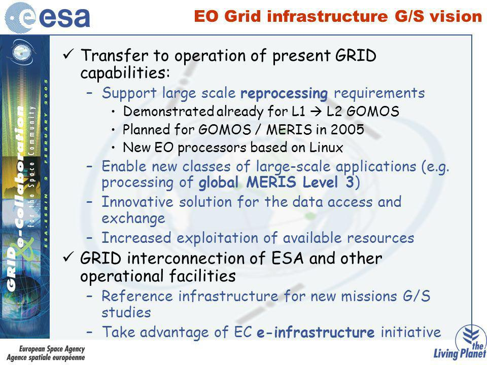 EO Grid infrastructure G/S vision Transfer to operation of present GRID capabilities: –Support large scale reprocessing requirements Demonstrated alre