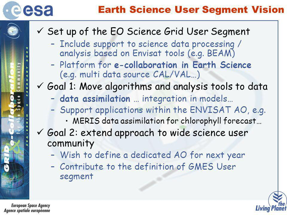 Earth Science User Segment Vision Set up of the EO Science Grid User Segment –Include support to science data processing / analysis based on Envisat t