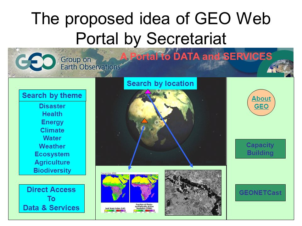 The proposed idea of GEO Web Portal by Secretariat Disaster Health Energy Climate Water Weather Ecosystem Agriculture Biodiversity Direct Access To Da