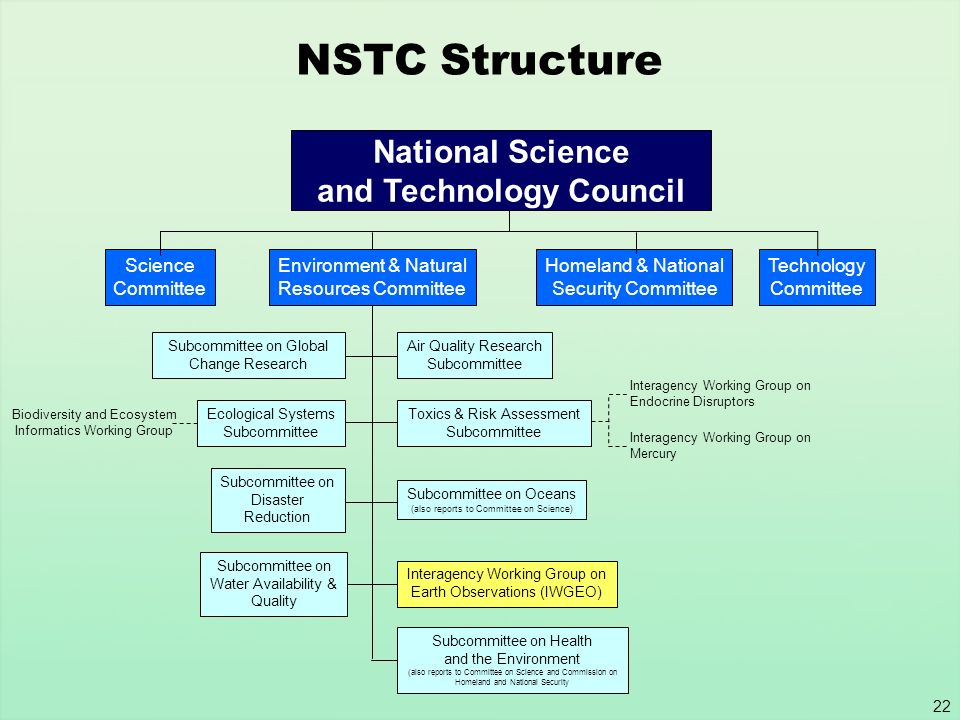 22 NSTC Structure National Science and Technology Council Science Committee Environment & Natural Resources Committee Homeland & National Security Com