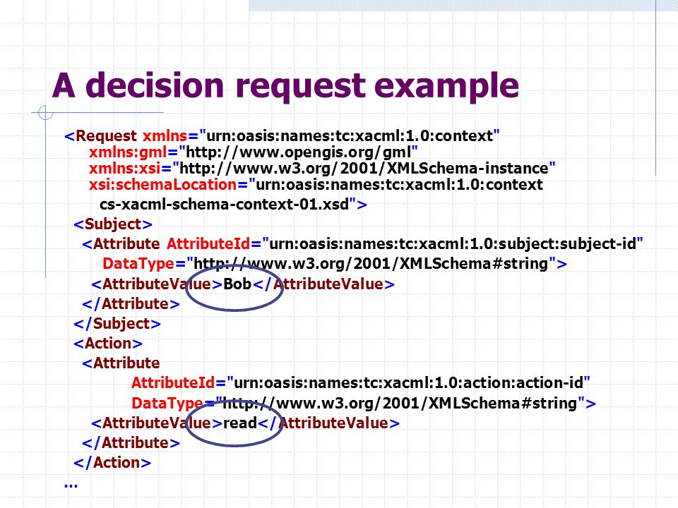 A decision request example <Request xmlns= urn:oasis:names:tc:xacml:1.0:context xmlns:gml= http://www.opengis.org/gml xmlns:xsi= http://www.w3.org/2001/XMLSchema-instance xsi:schemaLocation= urn:oasis:names:tc:xacml:1.0:context cs-xacml-schema-context-01.xsd > <Attribute AttributeId= urn:oasis:names:tc:xacml:1.0:subject:subject-id DataType= http://www.w3.org/2001/XMLSchema#string > Bob <Attribute AttributeId= urn:oasis:names:tc:xacml:1.0:action:action-id DataType= http://www.w3.org/2001/XMLSchema#string > read …