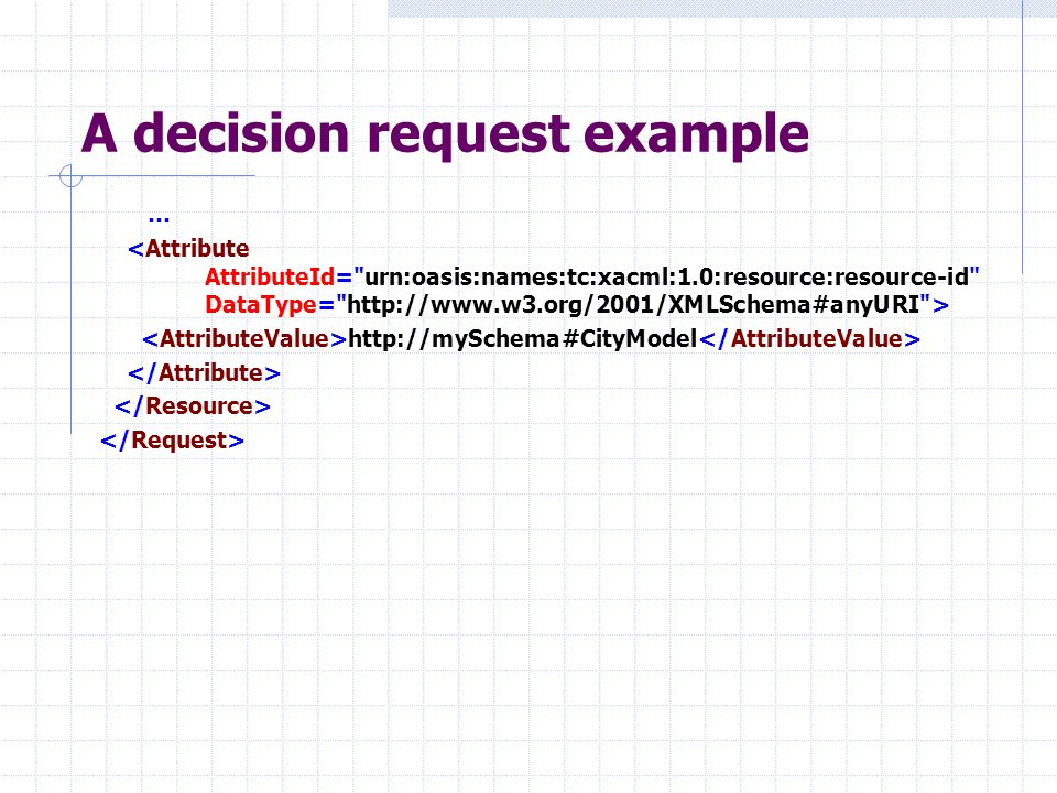A decision request example … http://mySchema#CityModel