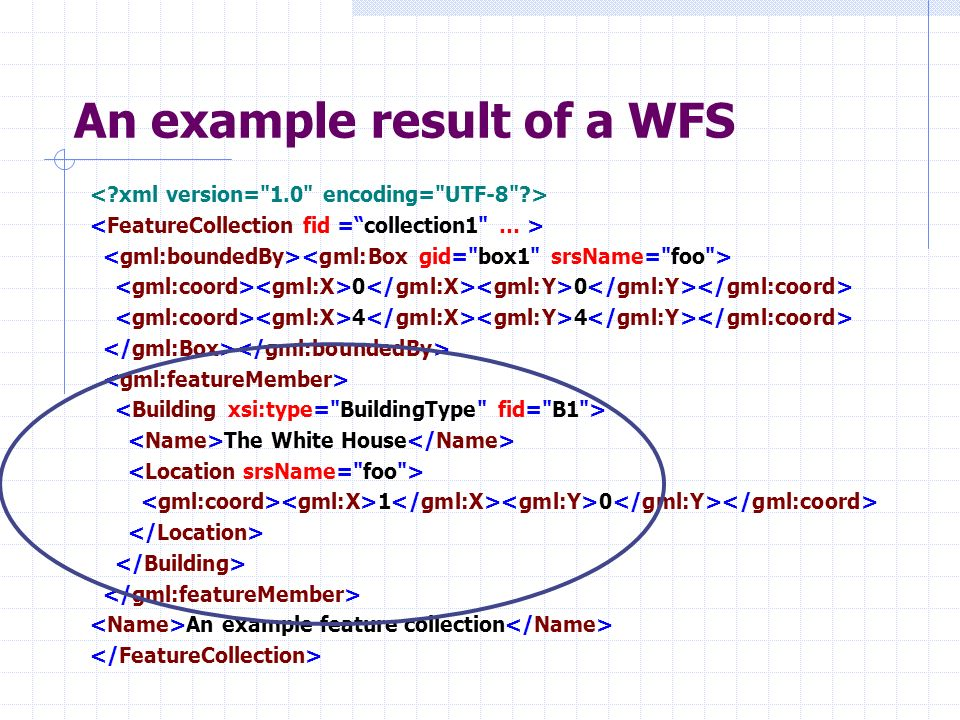 An example result of a WFS 0 0 4 4 The White House 1 0 An example feature collection
