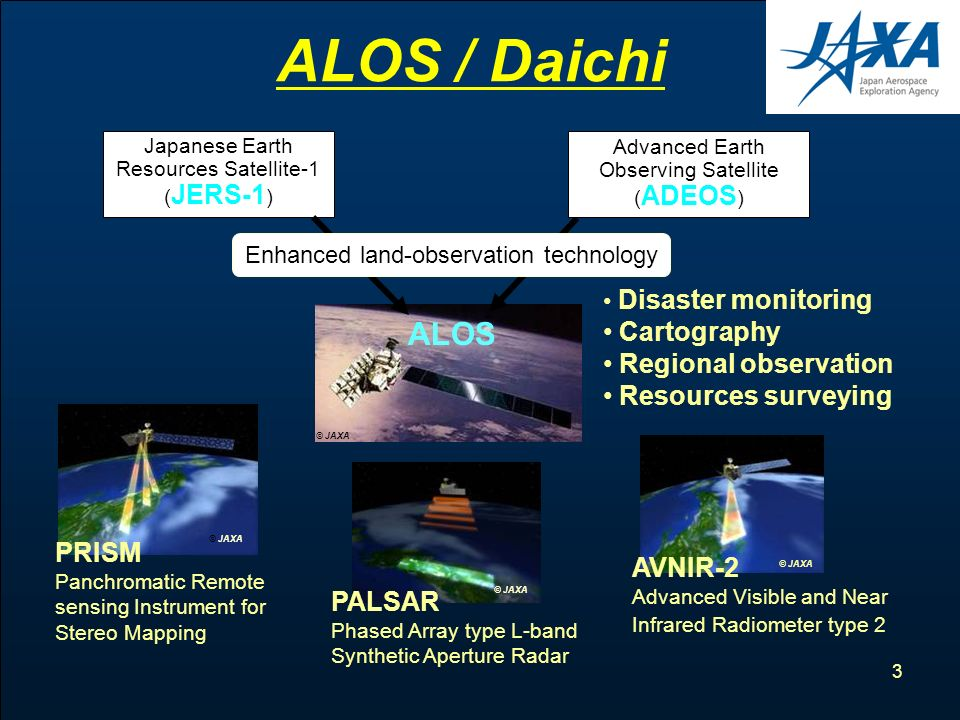 3 ALOS / Daichi Japanese Earth Resources Satellite-1 ( JERS-1 ) © JAXA ALOS Enhanced land-observation technology © JAXA PRISM Panchromatic Remote sensing Instrument for Stereo Mapping PALSAR Phased Array type L-band Synthetic Aperture Radar © JAXA AVNIR-2 Advanced Visible and Near Infrared Radiometer type 2 Disaster monitoring Cartography Regional observation Resources surveying Advanced Earth Observing Satellite ( ADEOS )