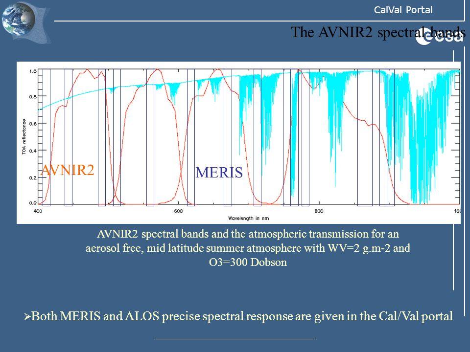 CalVal Portal The AVNIR2 spectral bands AVNIR2 spectral bands and the atmospheric transmission for an aerosol free, mid latitude summer atmosphere wit