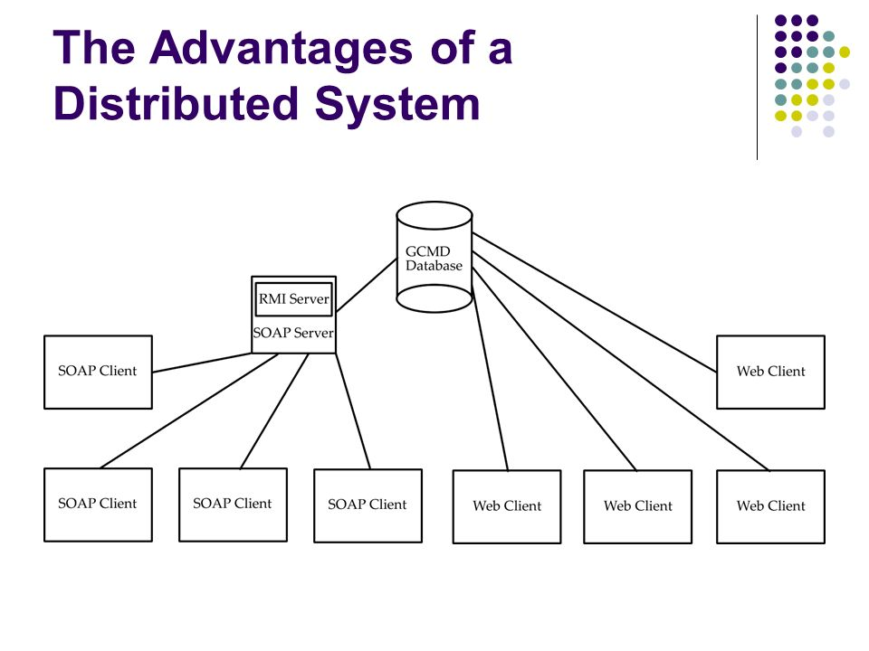 The Advantages of a Distributed System