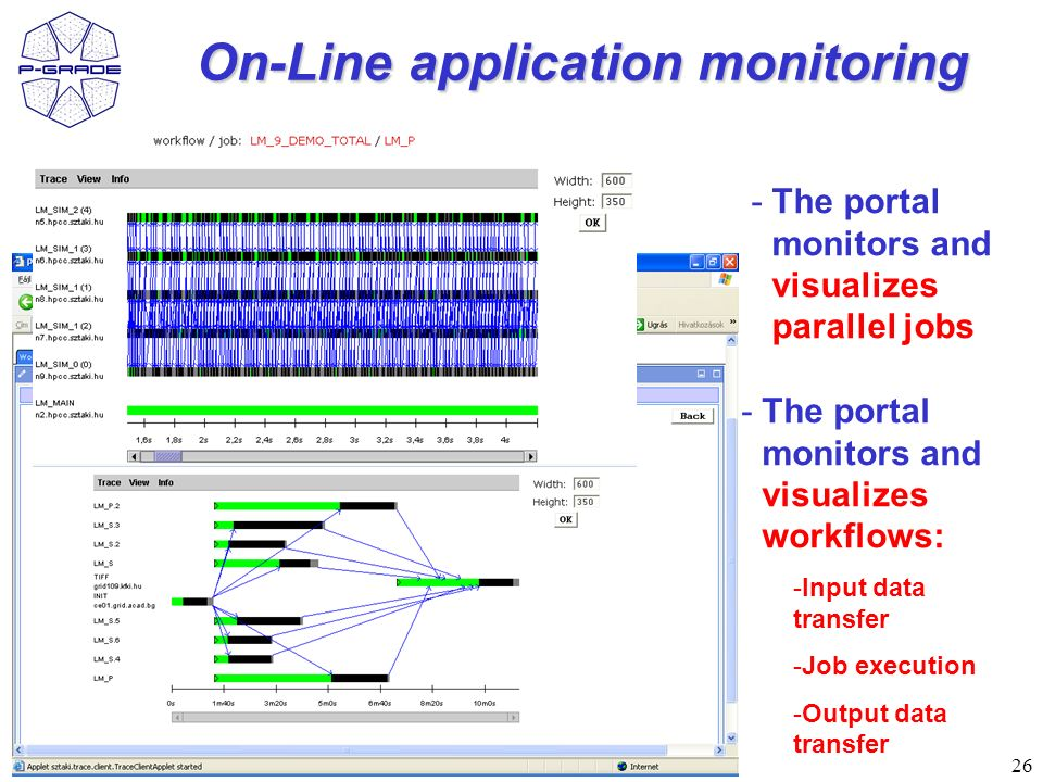 26 CEOS WGISS Meeting, May 8-12, 2006, Budapest On-Line application monitoring -The portal monitors and visualizes parallel jobs -The portal monitors and visualizes workflows: -Input data transfer -Job execution -Output data transfer