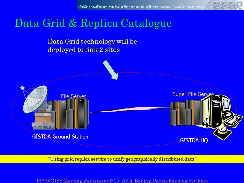 18 th WGISS Meeting, September 6-10, 2004, Beijing, People Republic of China Data Grid & Replica Catalogue File Server GISTDA Ground Station GISTDA HQ Super File Server Data Grid technology will be deployed to link 2 sites Using grid replica service to unify geographically distributed data