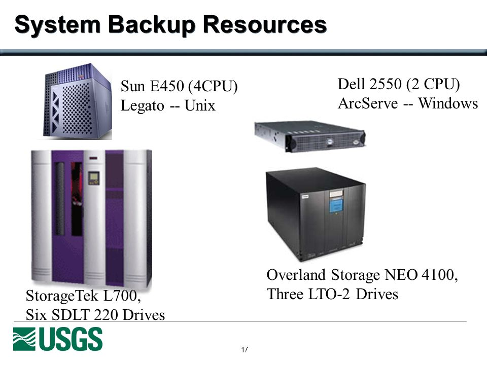 17 System Backup Resources Sun E450 (4CPU) Legato -- Unix StorageTek L700, Six SDLT 220 Drives Dell 2550 (2 CPU) ArcServe -- Windows Overland Storage NEO 4100, Three LTO-2 Drives