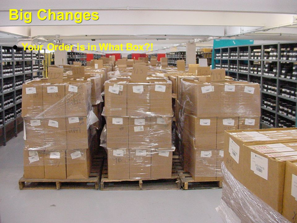 24 Big Changes Your Order is in What Box !