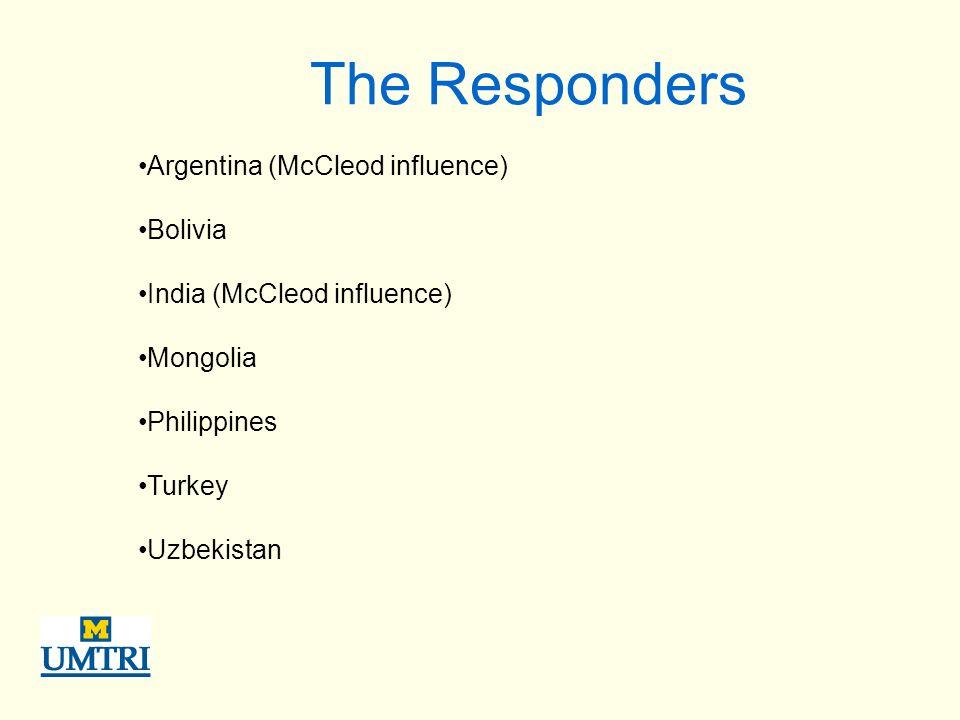 The Responders Argentina (McCleod influence) Bolivia India (McCleod influence) Mongolia Philippines Turkey Uzbekistan