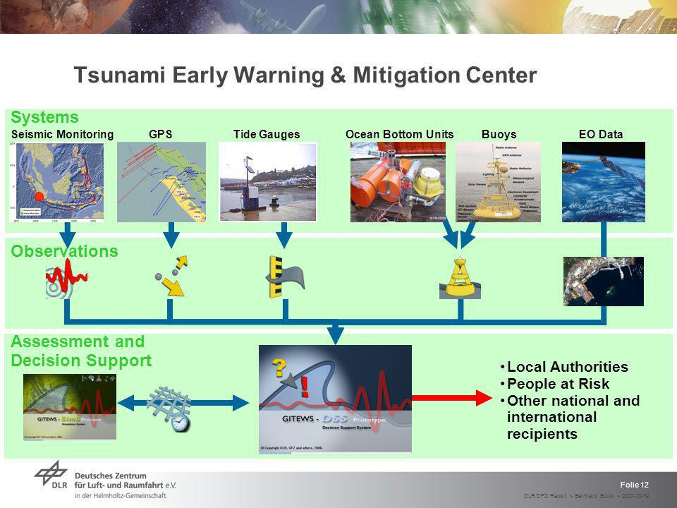 DLR/DFD Report > Bernhard Buckl > Folie 11 German-Indonesian Tsunami Early Warning System The Challenge of Tsunami Early Warning Problem: Generation of Tsunamis near coastlines short travel times extremely short time window for tsunami detection, early warning, and disaster response Occurs e.g.
