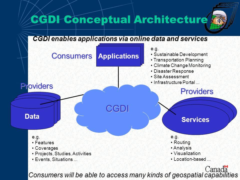 Services Providers Data Providers CGDI Conceptual Architecture e.g.