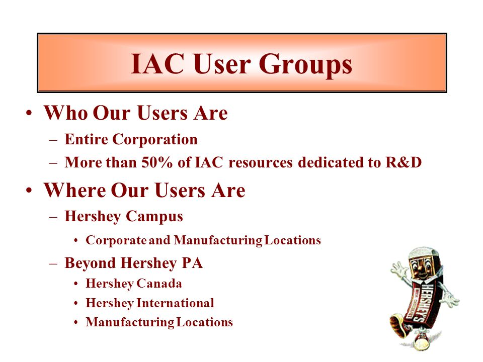 IAC User Groups Who Our Users Are –Entire Corporation –More than 50% of IAC resources dedicated to R&D Where Our Users Are –Hershey Campus Corporate and Manufacturing Locations –Beyond Hershey PA Hershey Canada Hershey International Manufacturing Locations