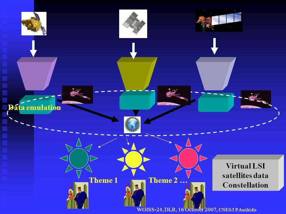 WGISS-24, DLR, 16 October 2007, CNES/J.P.Antikidis Data emulation Virtual LSI satellites data Constellation Theme 1Theme 2 …