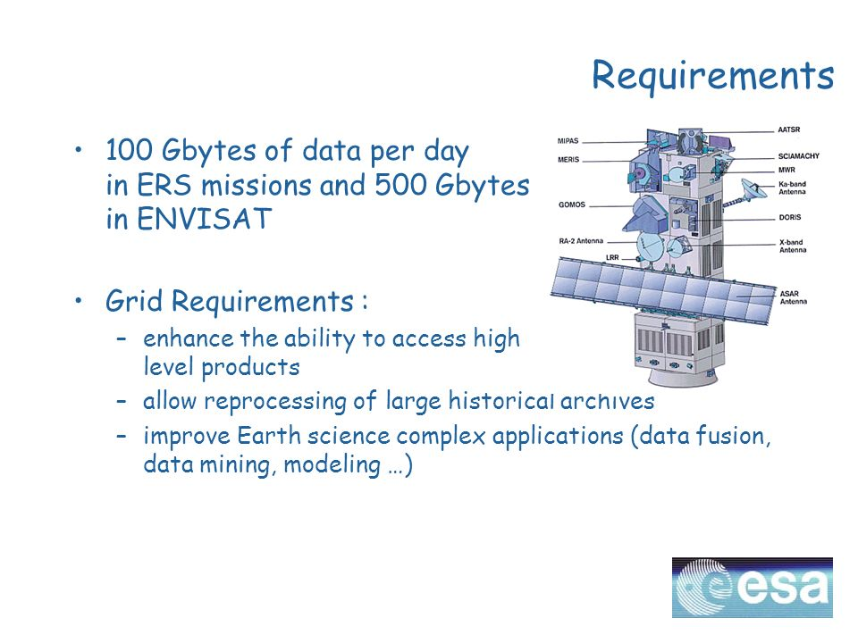 Requirements 100 Gbytes of data per day in ERS missions and 500 Gbytes in ENVISAT Grid Requirements : –enhance the ability to access high level products –allow reprocessing of large historical archives –improve Earth science complex applications (data fusion, data mining, modeling …)