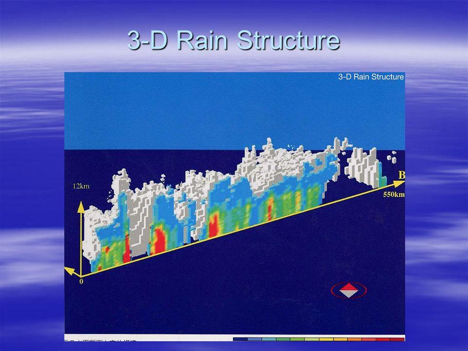 3-D Rain Structure