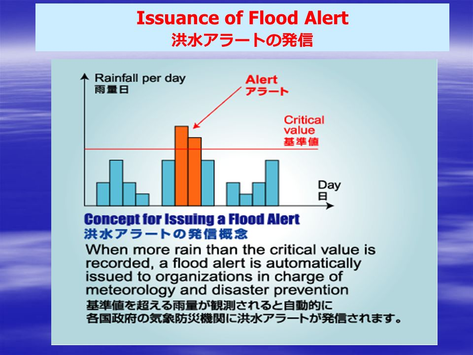 Issuance of Flood Alert