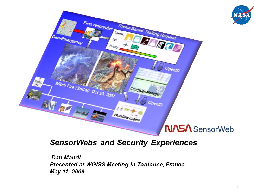 1 SensorWebs and Security Experiences Dan Mandl Presented at WGISS Meeting in Toulouse, France May 11, 2009