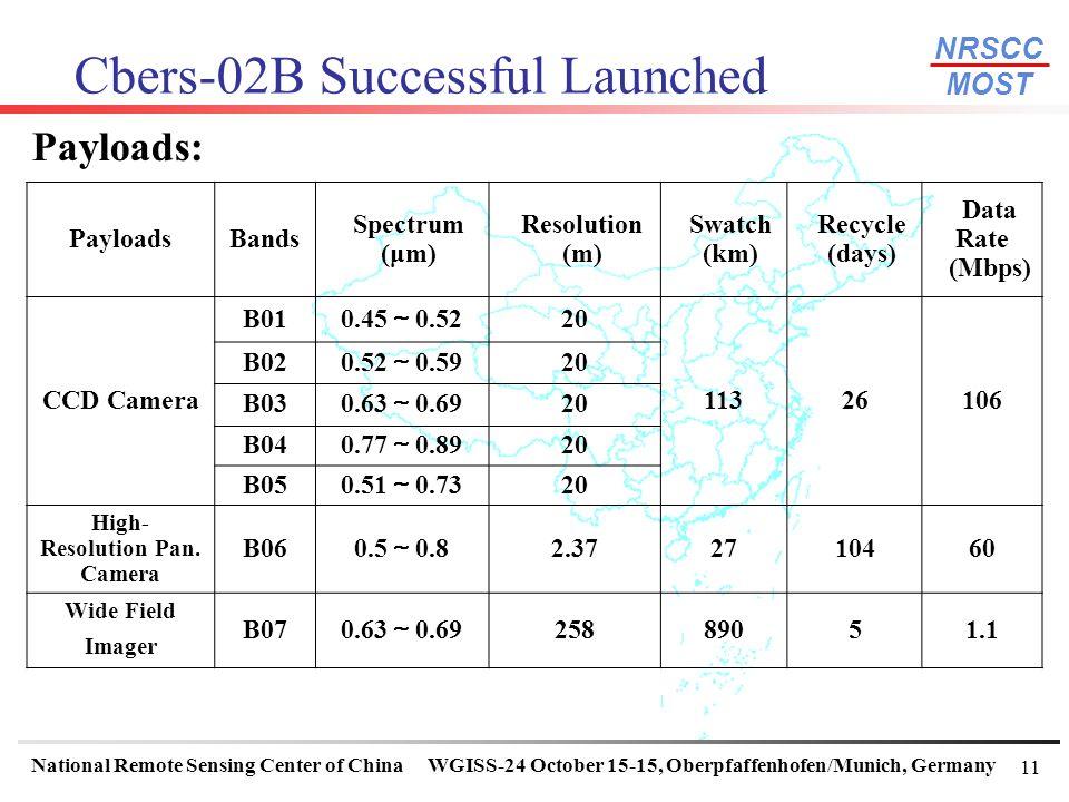 NRSCC MOST National Remote Sensing Center of ChinaWGISS-24 October 15-15, Oberpfaffenhofen/Munich, Germany 11 Cbers-02B Successful Launched PayloadsBa