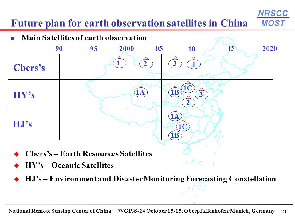 NRSCC MOST National Remote Sensing Center of ChinaWGISS-24 October 15-15, Oberpfaffenhofen/Munich, Germany 21 Future plan for earth observation satell