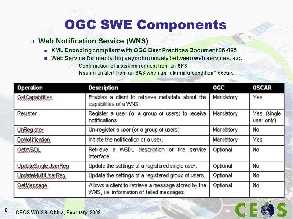 CEOS WGISS, China, February, 2008 8 OGC SWE Components o Web Notification Service (WNS) n XML Encoding compliant with OGC Best Practices Document 06-095 n Web Service for mediating asynchronously between web services, e.g.