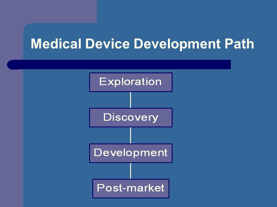 Medical Device Development Path