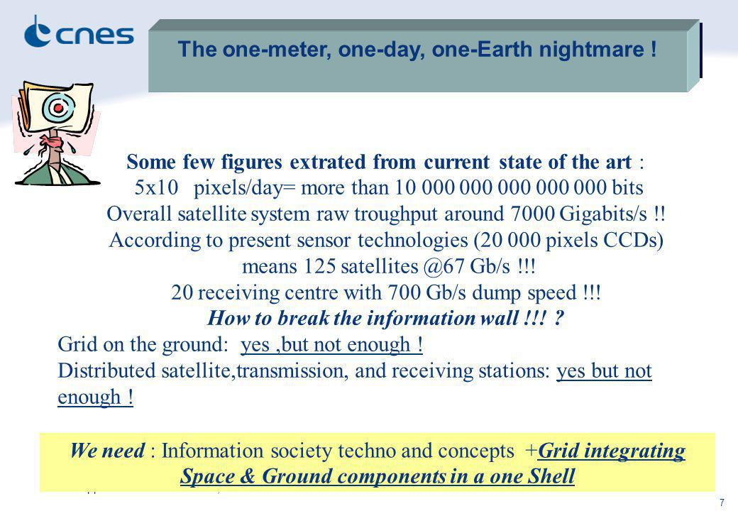 Paul Kopp – WGISS 24 – October, 2007 7 The one-meter, one-day, one-Earth nightmare .