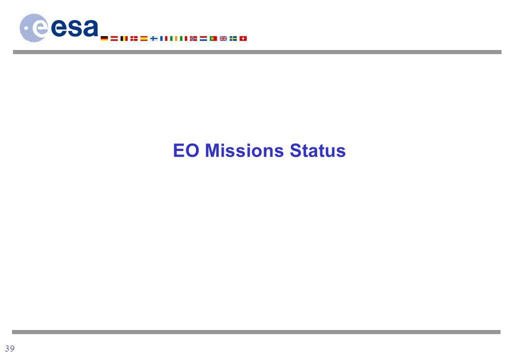 39 EO Missions Status