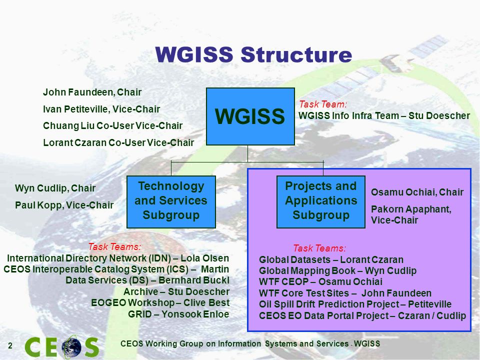 CEOS Working Group on Information Systems and Services - WGISS 3 Projects and Applications Subgroup Background o Framework for WGISS to work in partnership with selected international science and EO projects to test and develop information systems and services to meet their requirements.