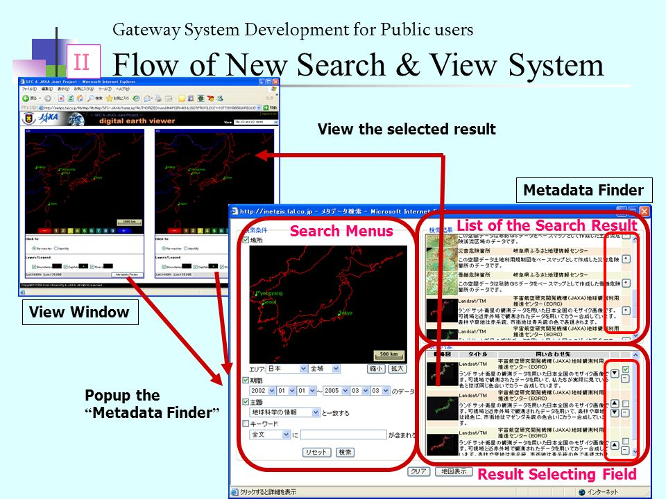 CEOS/WGISS-19 @Cordba Mar10,2005 30 Gateway System Development for Public users New Search & View System Building II Necessity of upgrading Problem of former system; - Target data shown in search menus is prefixed.