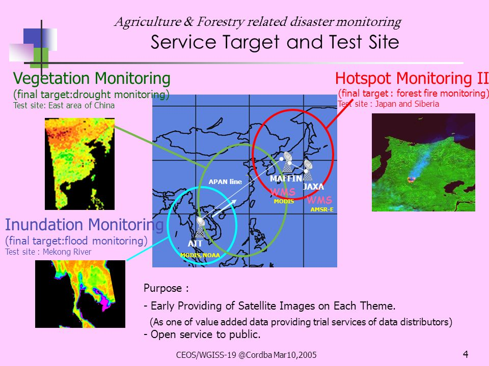 CEOS/WGISS-19 @Cordba Mar10,2005 3 ~ status of JAXA/MAFFIN OGC system~ Agriculture & Forestry related disaster monitoring system with MAFF - Hotspot Monitoring II - Vegetation Monitoring - Inundation Monitoring ***
