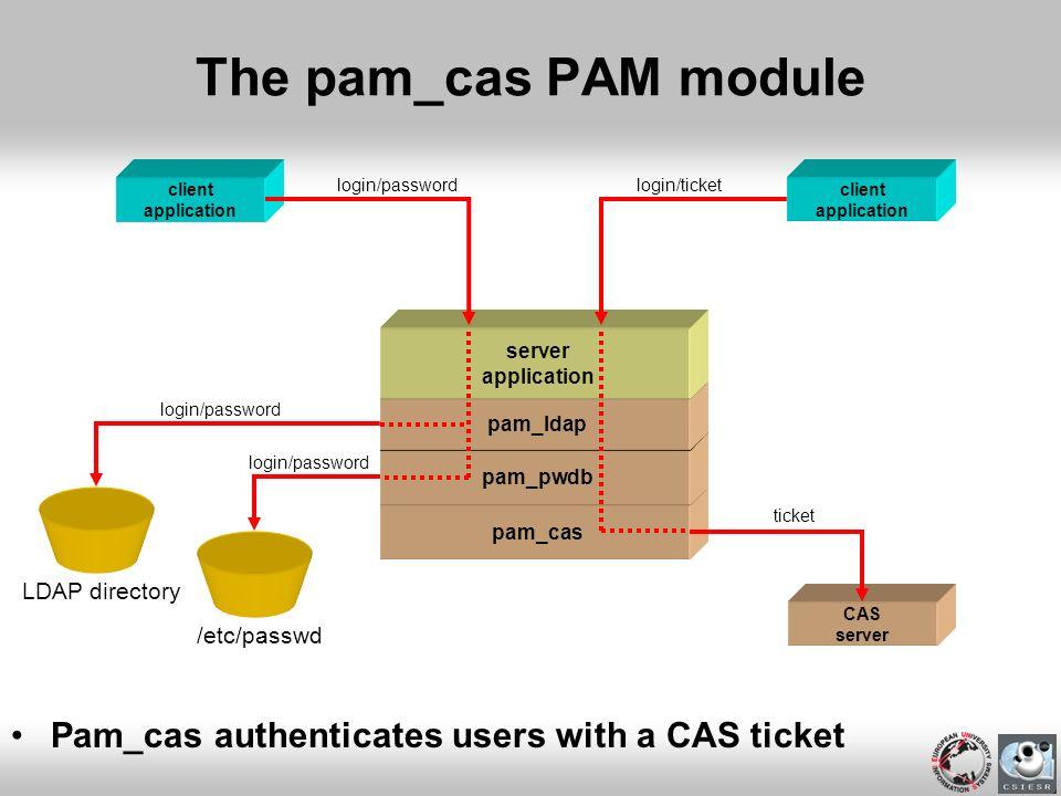pam_cas The pam_cas PAM module Pam_cas authenticates users with a CAS ticket pam_pwdb client application pam_ldap LDAP directory login/password /etc/p
