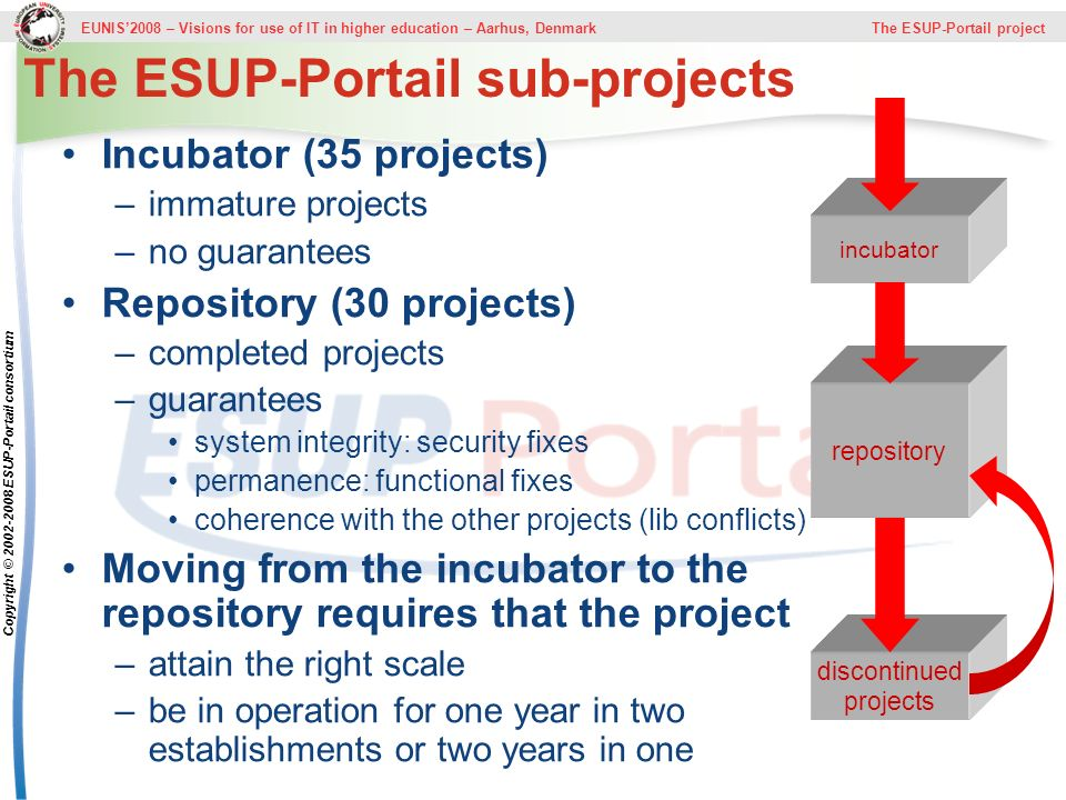 EUNIS2008 – Visions for use of IT in higher education – Aarhus, Denmark The ESUP-Portail project Copyright © 2002-2008 ESUP-Portail consortium The ESU