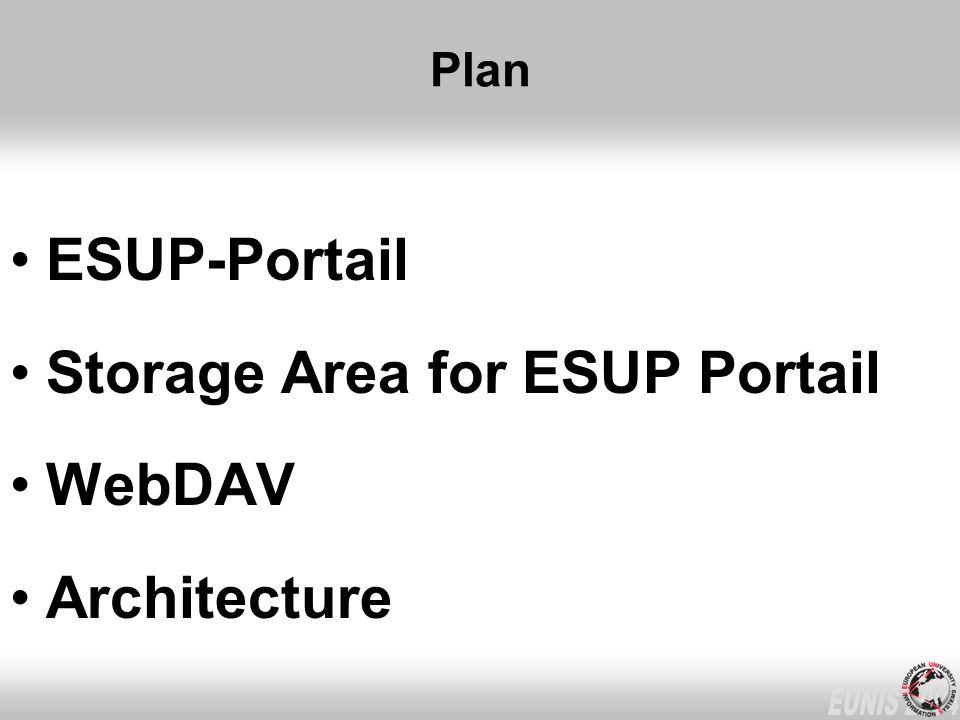 Plan ESUP-Portail Storage Area for ESUP Portail WebDAV Architecture