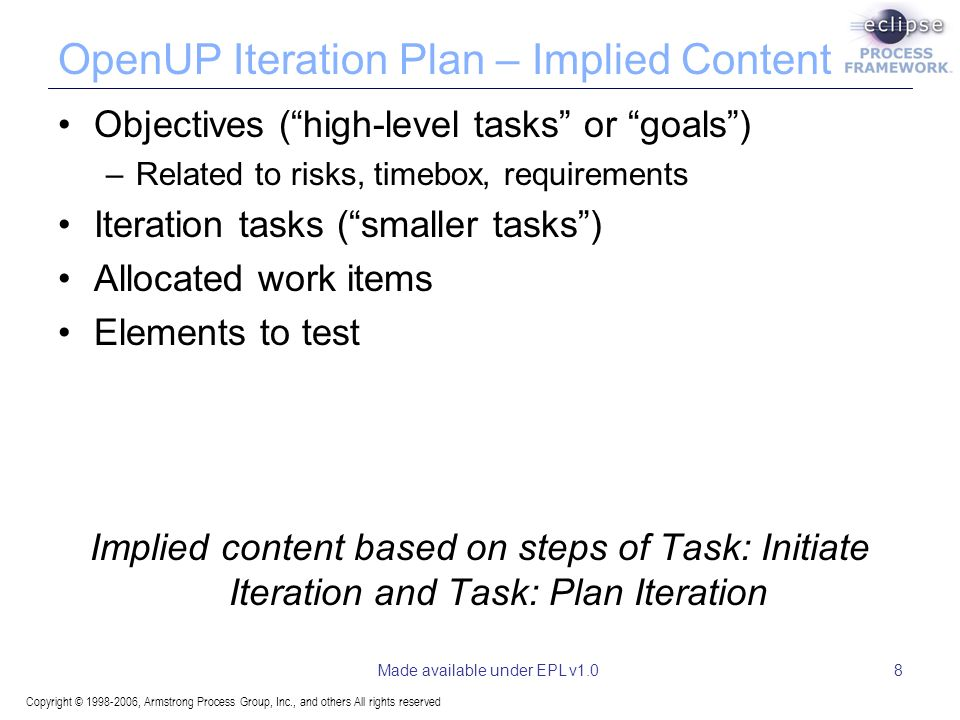 Copyright © , Armstrong Process Group, Inc., and others All rights reserved Made available under EPL v1.08 OpenUP Iteration Plan – Implied Content Objectives (high-level tasks or goals) –Related to risks, timebox, requirements Iteration tasks (smaller tasks) Allocated work items Elements to test Implied content based on steps of Task: Initiate Iteration and Task: Plan Iteration