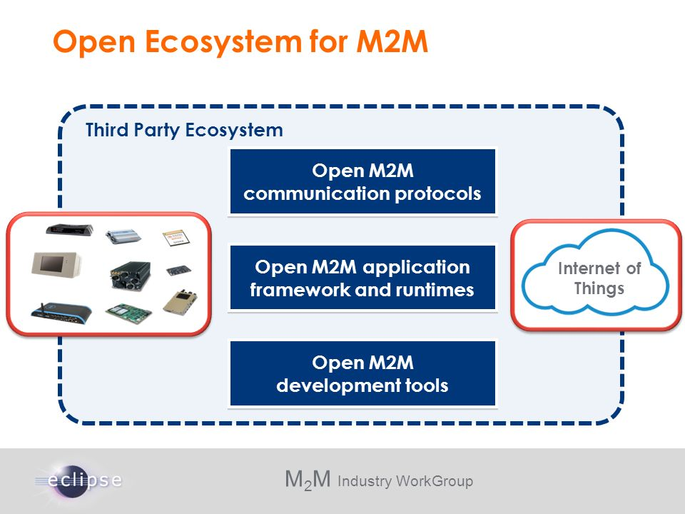 M 2 M Industry WorkGroup Third Party Ecosystem Open M2M communication protocols Open Ecosystem for M2M Intelligent Gateways & Routers Internet of Thin