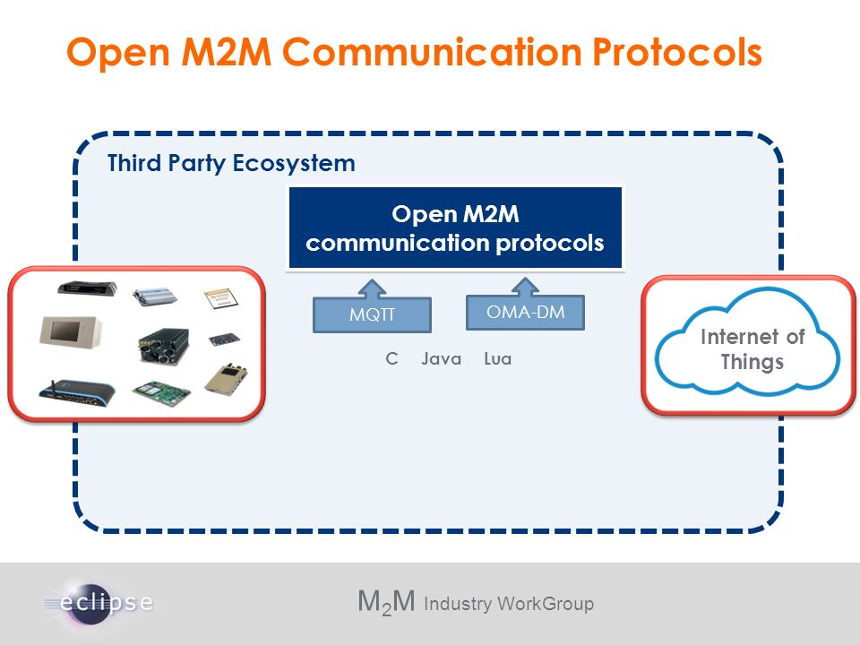 M 2 M Industry WorkGroup Open M2M Communication Protocols Third Party Ecosystem Open M2M communication protocols Intelligent Gateways & Routers Intern