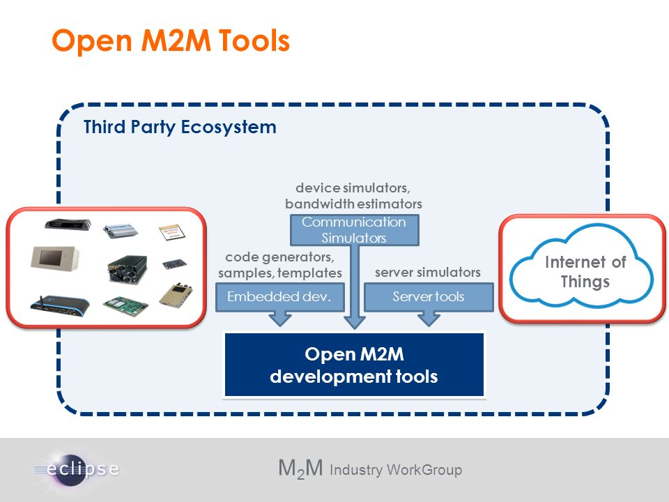 M 2 M Industry WorkGroup Third Party Ecosystem Open M2M Tools Intelligent Gateways & Routers Internet of Things Open M2M development tools Embedded de