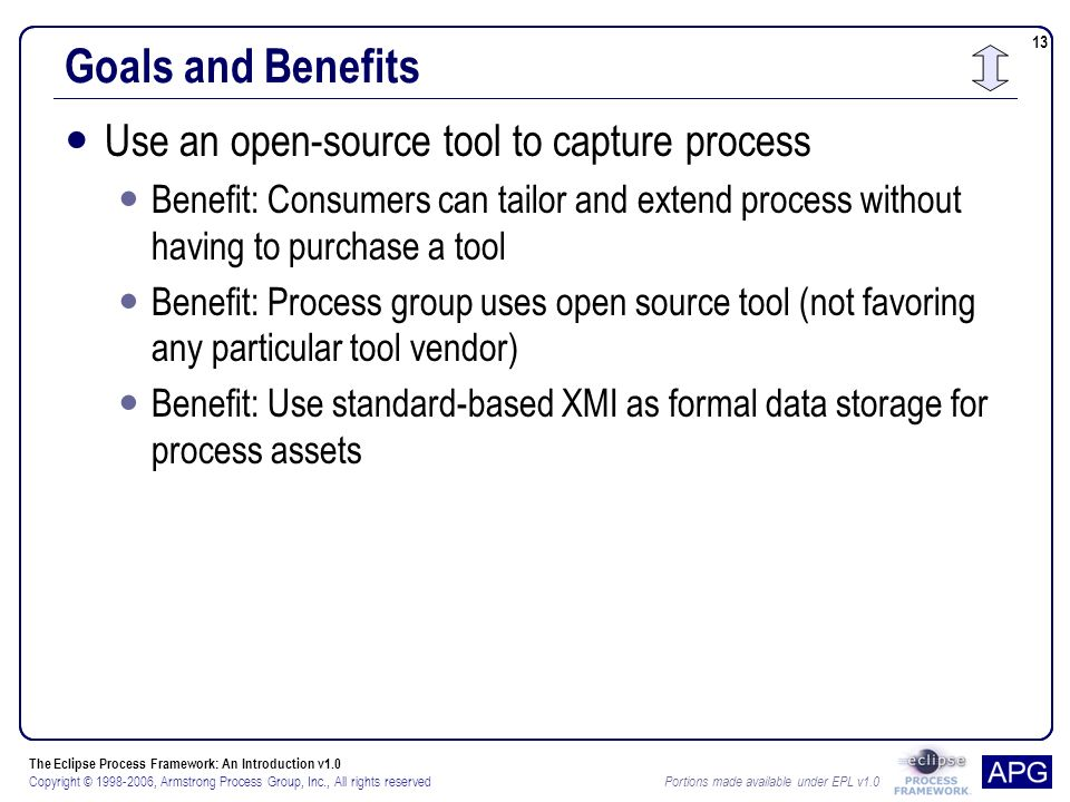 The Eclipse Process Framework: An Introduction v1.0 Copyright © 1998-2006, Armstrong Process Group, Inc., All rights reserved Portions made available under EPL v1.0 13 Goals and Benefits Use an open-source tool to capture process Benefit: Consumers can tailor and extend process without having to purchase a tool Benefit: Process group uses open source tool (not favoring any particular tool vendor) Benefit: Use standard-based XMI as formal data storage for process assets