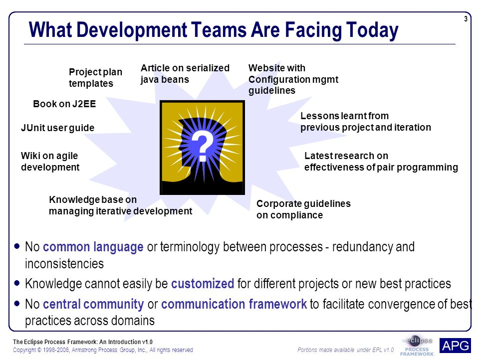 The Eclipse Process Framework: An Introduction v1.0 Copyright © , Armstrong Process Group, Inc., All rights reserved Portions made available under EPL v1.0 3 What Development Teams Are Facing Today No common language or terminology between processes - redundancy and inconsistencies Knowledge cannot easily be customized for different projects or new best practices No central community or communication framework to facilitate convergence of best practices across domains Book on J2EE Article on serialized java beans Website with Configuration mgmt guidelines Lessons learnt from previous project and iteration Knowledge base on managing iterative development Corporate guidelines on compliance Wiki on agile development JUnit user guide Latest research on effectiveness of pair programming Project plan templates